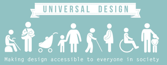 Image with text Universal Design; Making design accessible to everyone in society. graphics of people of all abilities including parents with children